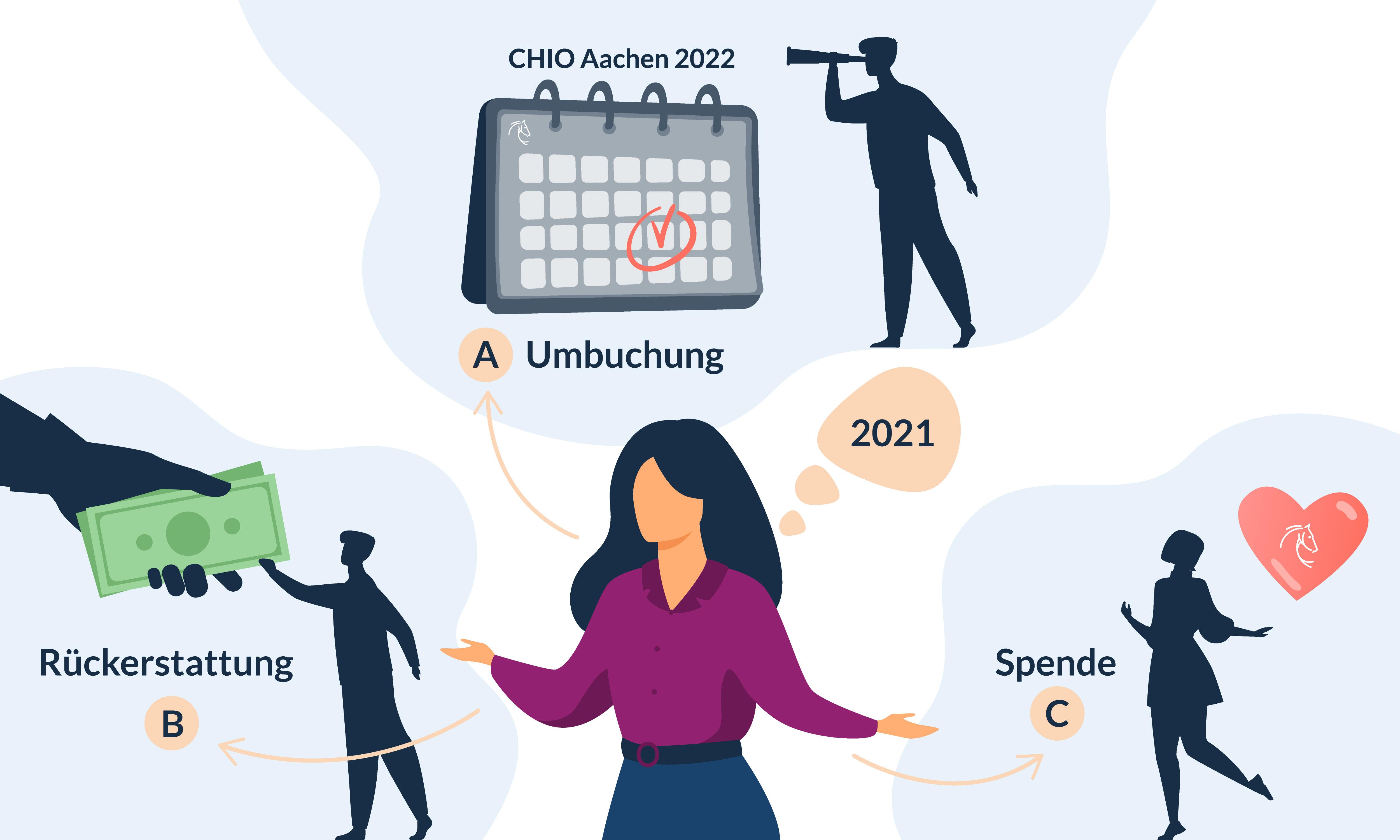 Der neue Termin für den CHIO Aachen 2021: 10. bis 19. September